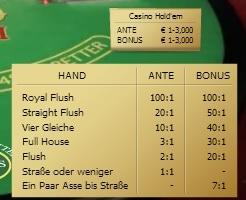 casino holdem paypal casino bonus table