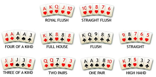 casino holdem regeln