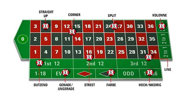 online casino roulette regeln