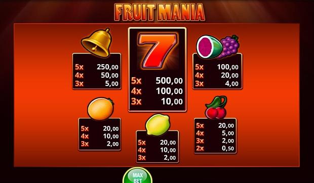 bally wulff online casino fruit mania auszahlungstabelle