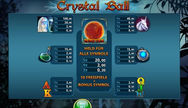 bally wulff online crystal ball auszahlungstabelle