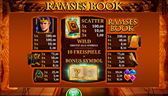 bally wulff paypal casino ramses book auszahlungstabelle