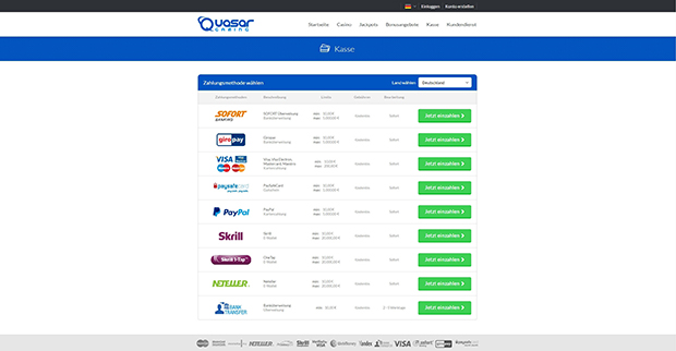 PayPal Accepted Online Casinos
