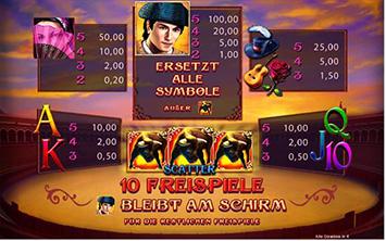 el torero im paypal casino symbole