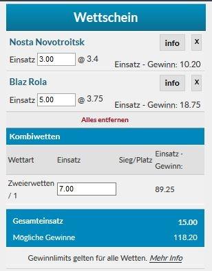 Sportwetten PayPal Betvictor Wettschein