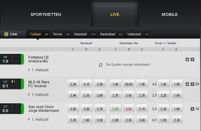 Sportwetten PayPal Cashpoint Livewetten