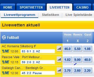 Sportwetten PayPal mybet Livewetten